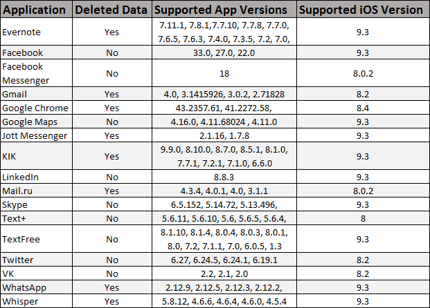 supported-ios-apps